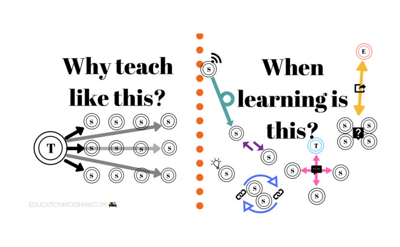 After 100 Years of the Same Teaching Model It's Time to Throw Out the Playbook